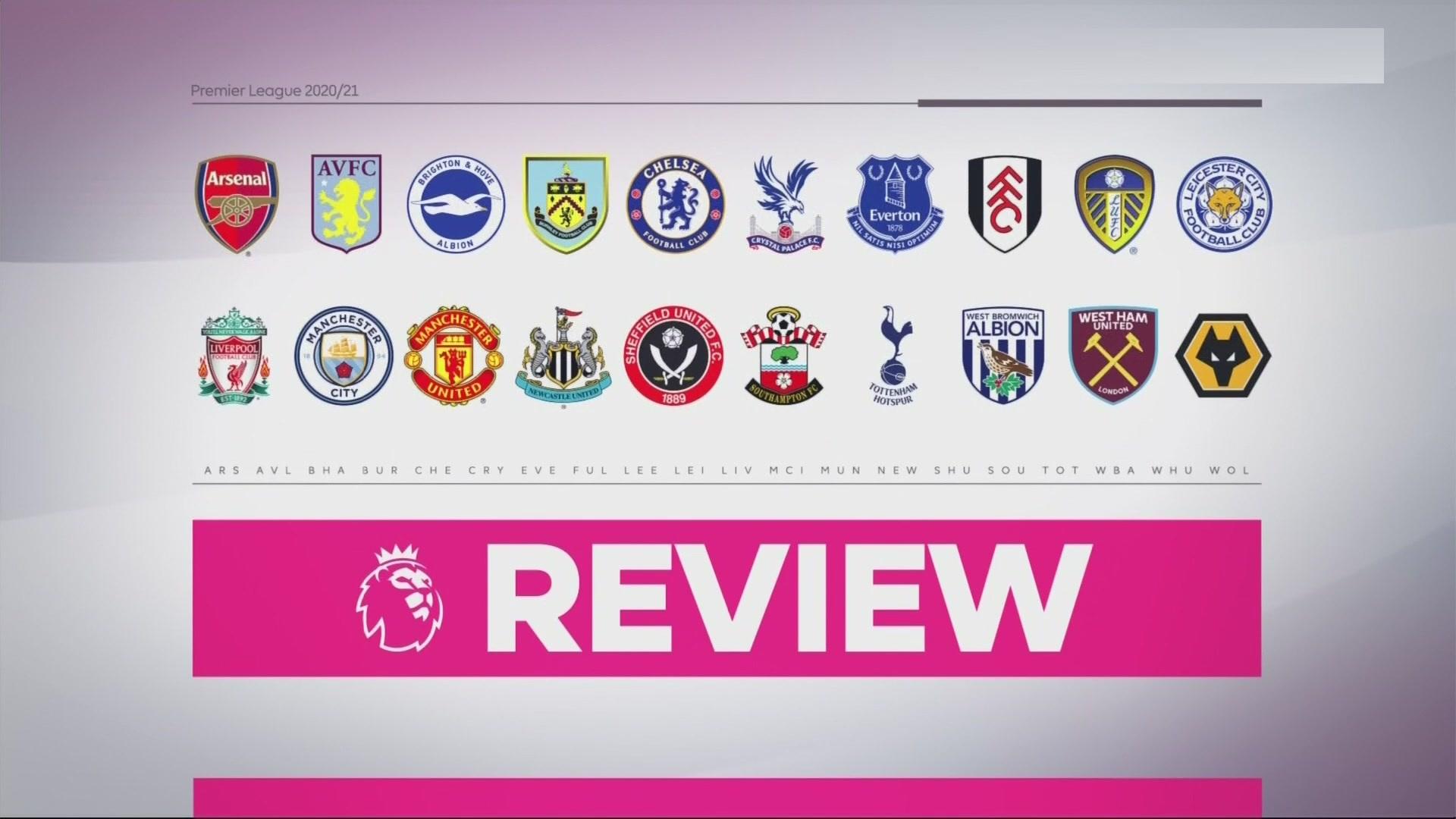 Чемпионат Англии 2020/21. Обзор матчей 18 тура